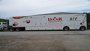 Photo of Daar Communications Reports N1.515bn 2015 Loss
