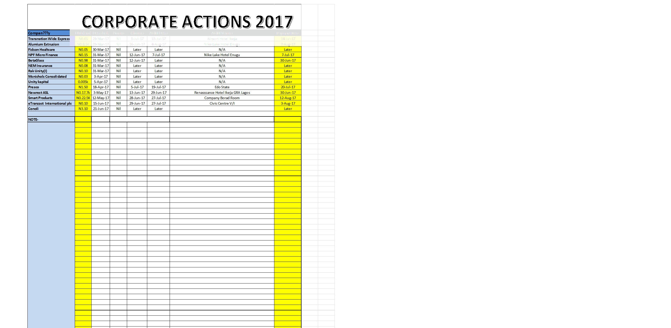 Photo of Corporate Actions 2017
