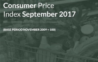 Inflation Rate Rises To 15.98% In Sept, As Food Prices Soar Higher