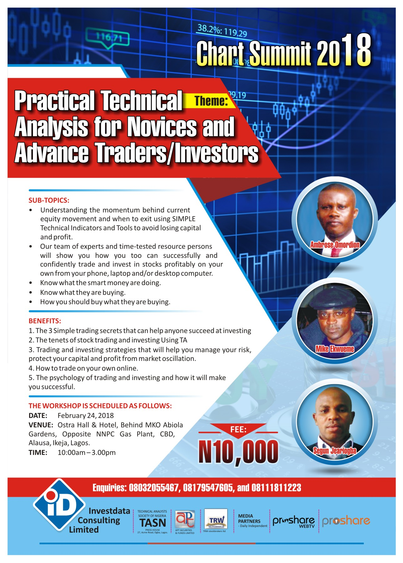 Photo of ABC of Technical Analysis for Equity Market Novices and Advance Traders