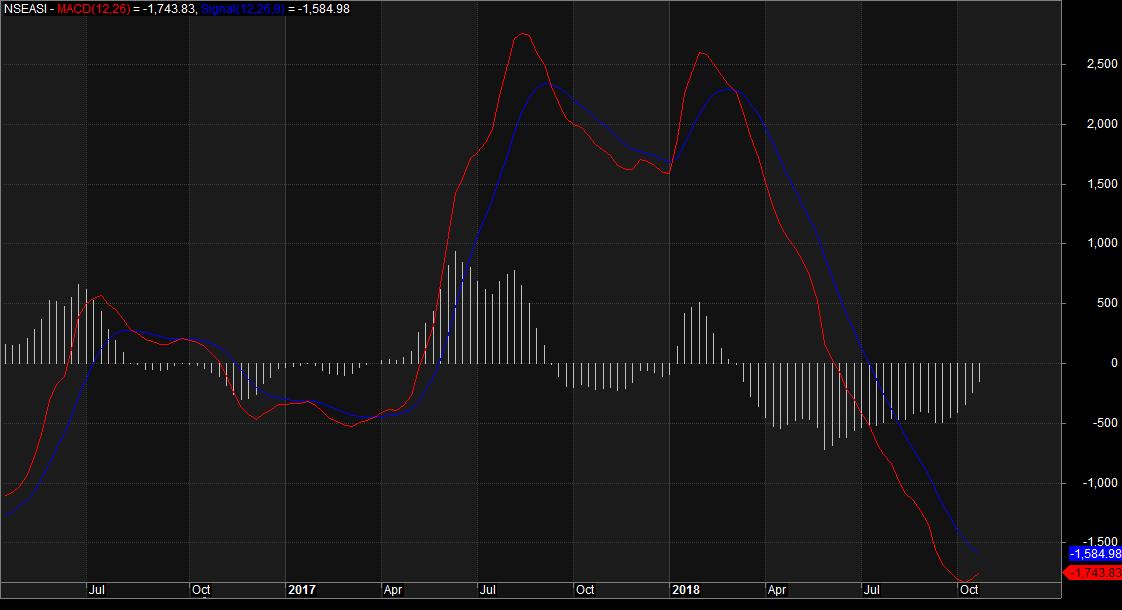 Volatility Ahead, As Investors Review Q3 Financials, Amidst Month-End Rebalancing