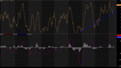 Photo of Intraday Oscillation May Continue On Hope For More Banking Sector Numbers