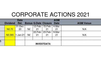 Photo of Corporate Actions On NGSE As Of Friday, January 15, 2021
