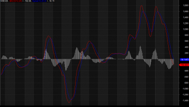 Photo of NGSE Index Goes South Again, Ignores Earnings Reports, Awaits Major Economic Trigger