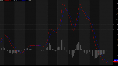 Photo of Mixed Trend Ahead, As MPC Decision Triggers New Position Taking, Earnings Expectations