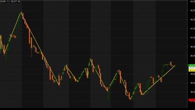 Photo of NGX Index To Breakout On Market Reaction To Positive Q2 GDP Numbers