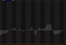 Photo of Mixed Trend, As Investors React To Q3 Earnings, Position In Safe Bets